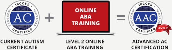 AC + Online ABA Training = AAC